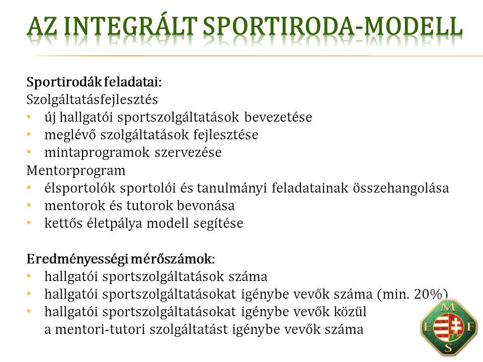 Sportirodák feladatai: Szolgáltatásfejlesztés új hallgatói sportszolgáltatások bevezetése meglévő szolgáltatások fejlesztése mintaprogramok szervezése