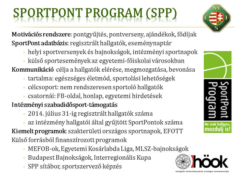 Motivációs rendszere: pontgyűjtés, pontverseny, ajándékok, fődíjak SportPont adatbázis: regisztrált hallgatók, eseménynaptár helyi sportversenyek és b
