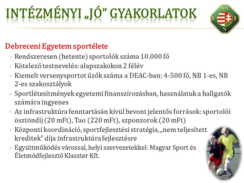Debreceni Egyetem sportélete Rendszeresen (hetente) sportolók száma 10.000 fő Kötelező testnevelés: alapszakokon 2 félév Kiemelt versenysportot űzők s