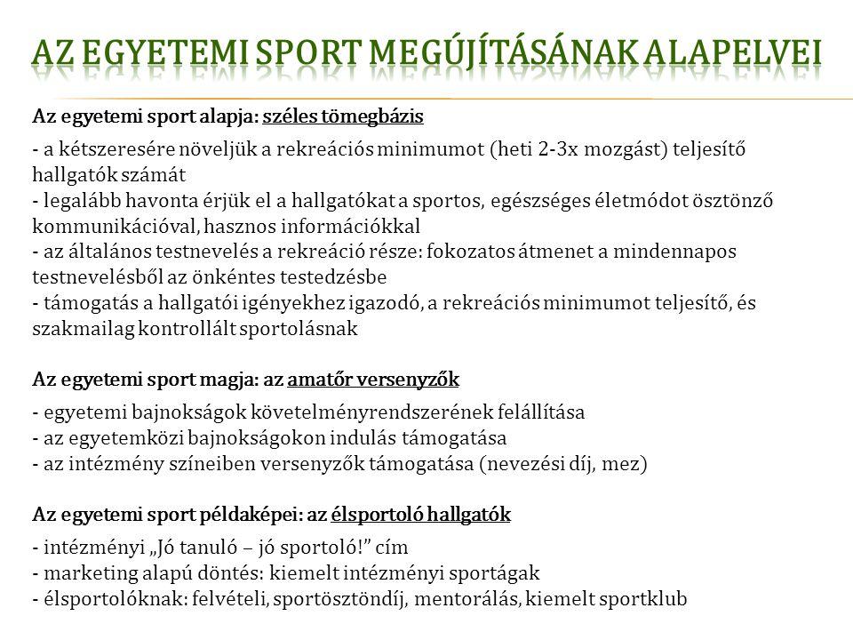Az egyetemi sport tartós működtetése: szakmai háttér - támogatott sportolás sportszakmai felügyelete: sportszakmai szervezeti egység (intézet, tanszék, központ) - versenysport: szakmailag felkészült edzői irányítás - szabadidősport: sportszervezői, adminisztratív és kommunikációs támogatás - szervezett, fenntartható sportolás: egyesületi keretek Az egyetemi sport hosszú távú stabilitása: infrastruktúra - saját kezelésű létesítményekben: hallgatók és egyesületek elsőbbsége - hallgatói kihasználtság megduplázása (hallgatóbarát konstrukciók) - hallgatói igényeket kielégítő, campus-közeli létesítmények - fejlesztés: - Konvergencia régiókban: EU-támogatások - Budapesten: Tüskecsarnok, társegyetemi együttműködések