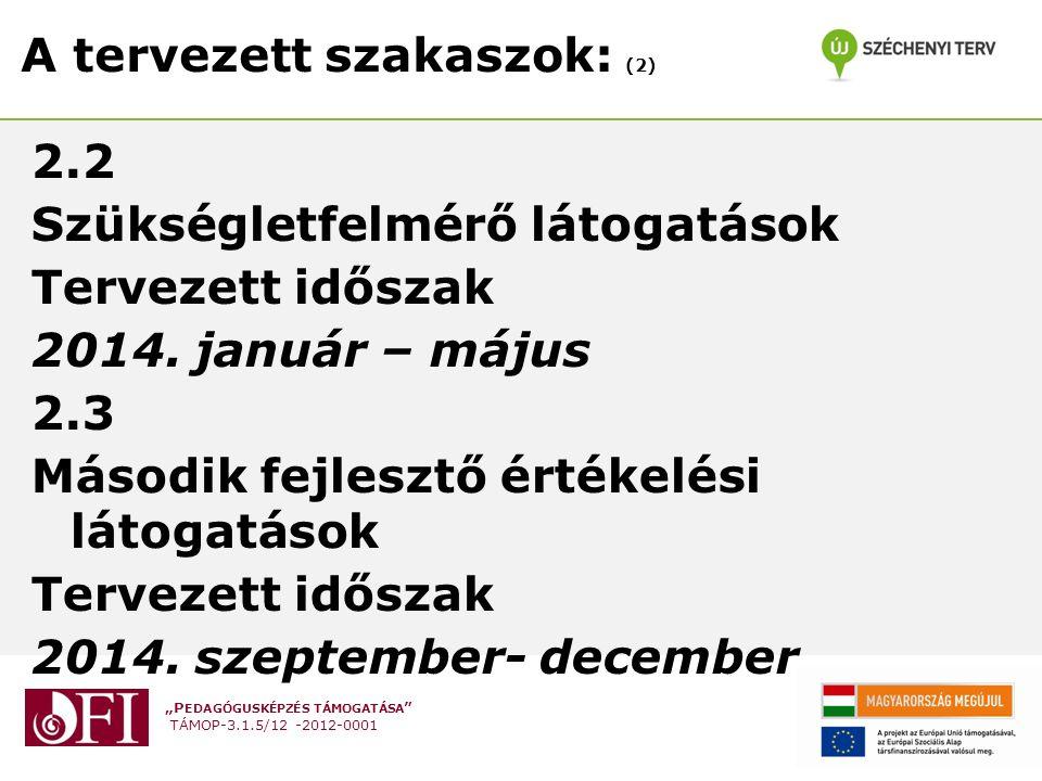 """""""P EDAGÓGUSKÉPZÉS TÁMOGATÁSA TÁMOP-3.1.5/12 -2012-0001 A tervezett szakaszok: (2) 2.2 Szükségletfelmérő látogatások Tervezett időszak 2014."""