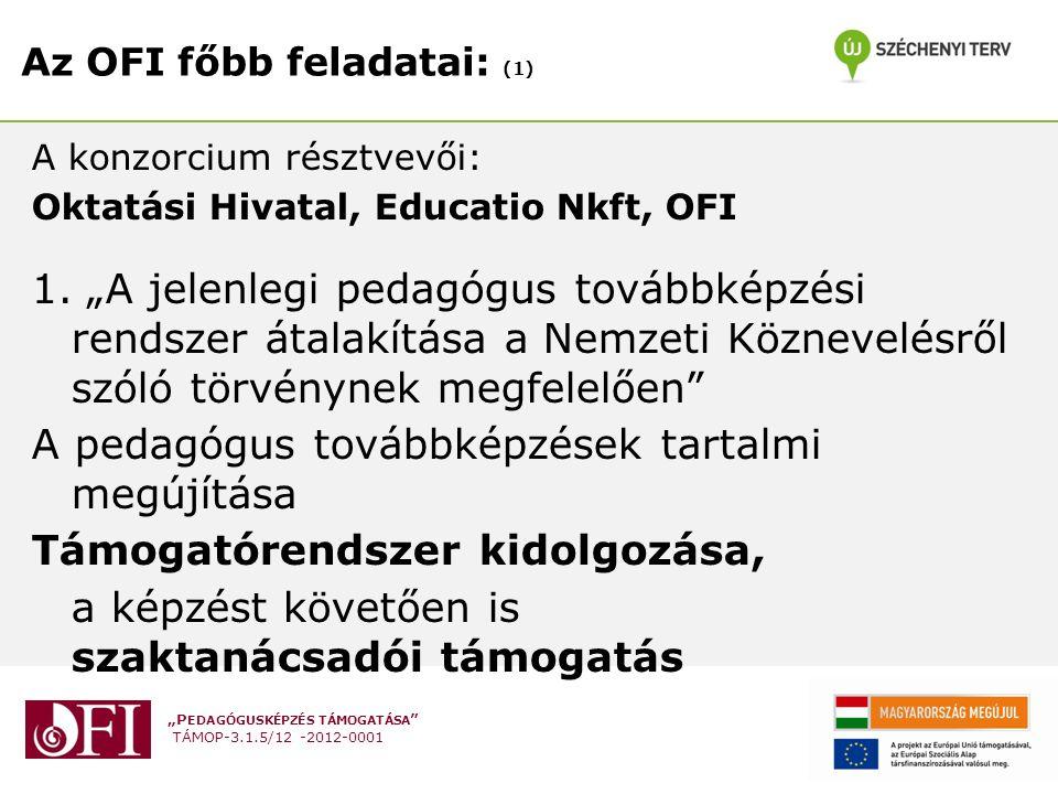 """""""P EDAGÓGUSKÉPZÉS TÁMOGATÁSA TÁMOP-3.1.5/12 -2012-0001 Az OFI főbb feladatai: (1) A konzorcium résztvevői: Oktatási Hivatal, Educatio Nkft, OFI 1."""