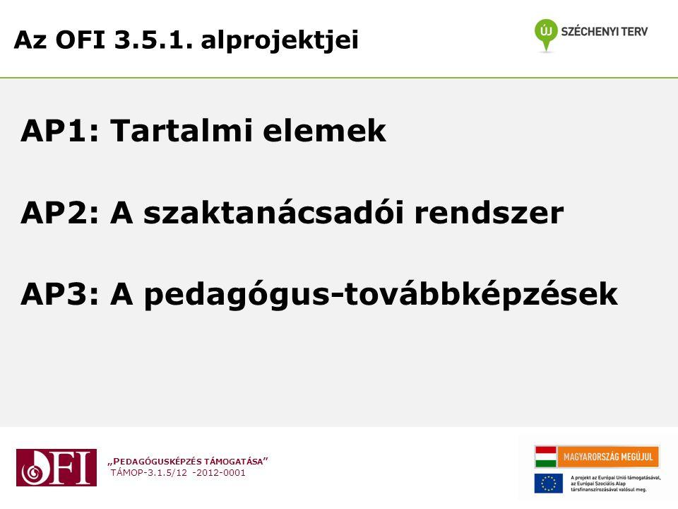 """""""P EDAGÓGUSKÉPZÉS TÁMOGATÁSA TÁMOP-3.1.5/12 -2012-0001 Az OFI 3.5.1."""