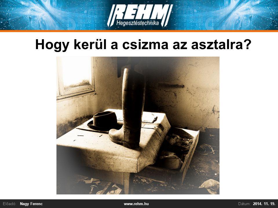 Előadó:Nagy FerencDátum:2014. 11. 19.www.rehm.hu Hogy kerül a csizma az asztalra?