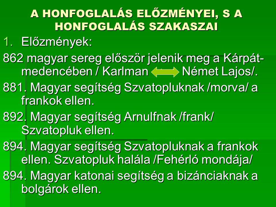 A HONFOGLALÁS ELŐZMÉNYEI, S A HONFOGLALÁS SZAKASZAI 1.Előzmények: 862 magyar sereg először jelenik meg a Kárpát- medencében / Karlman Német Lajos/. 88