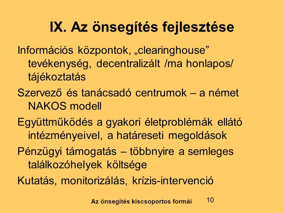 """Az önsegítés kiscsoportos formái 10 IX. Az önsegítés fejlesztése Információs központok, """"clearinghouse"""" tevékenység, decentralizált /ma honlapos/ tájé"""