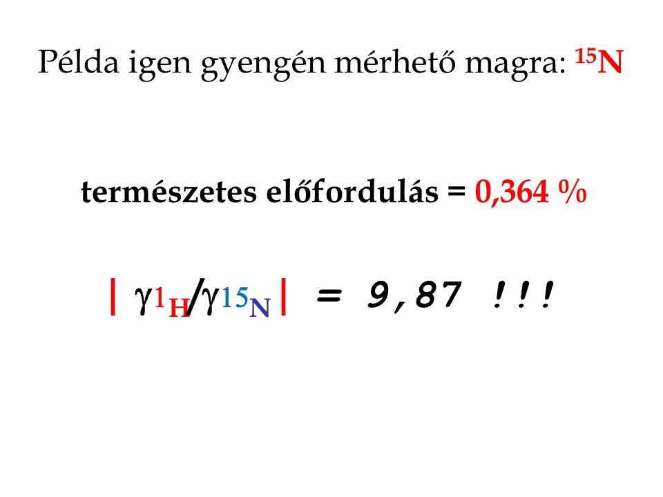 Példa igen gyengén mérhető magra: 15 N természetes előfordulás = 0,364 % |   H /   N | = 9,87 !!!