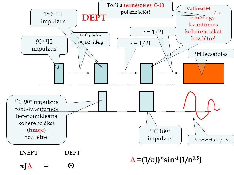 DEPT 13 C 90 o impulzus több-kvantumos heteronukleáris koherenciákat ( hmqc ) hoz létre.