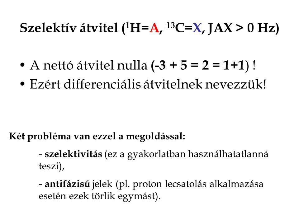 Szelektív átvitel ( 1 H=A, 13 C=X, JAX > 0 Hz) A nettó átvitel nulla (-3 + 5 = 2 = 1+1 ) .