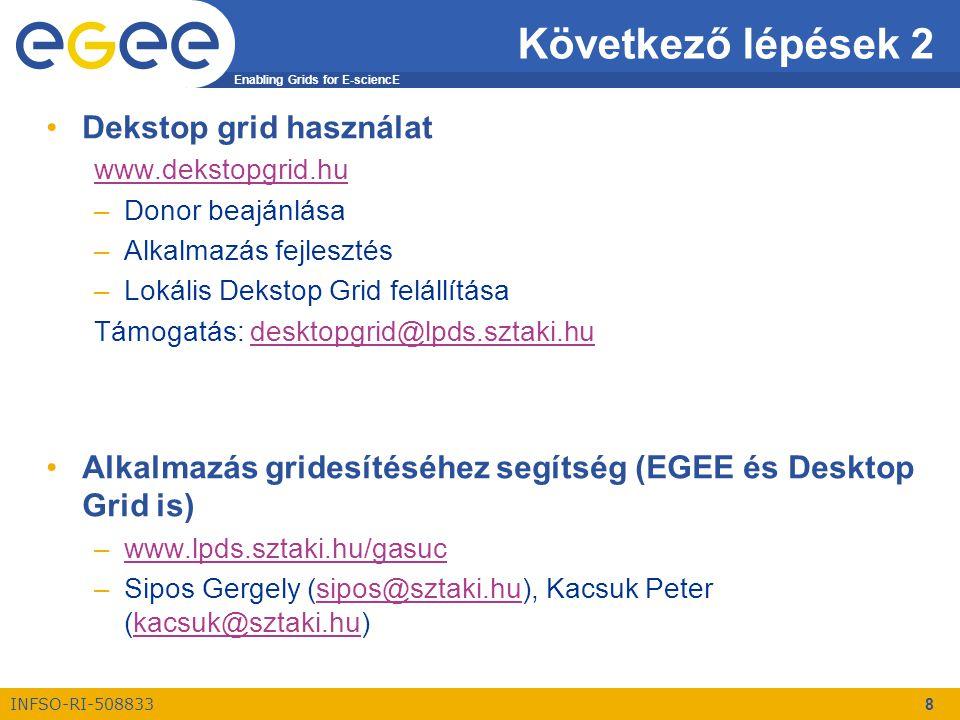 Enabling Grids for E-sciencE INFSO-RI-508833 9 Kapcsolódó események International Winter School on Grid Computing –Online, ingyenes oktatás, elő közvetítésekkel, offline tutoriálokkal –Február 6 – Márc 12.