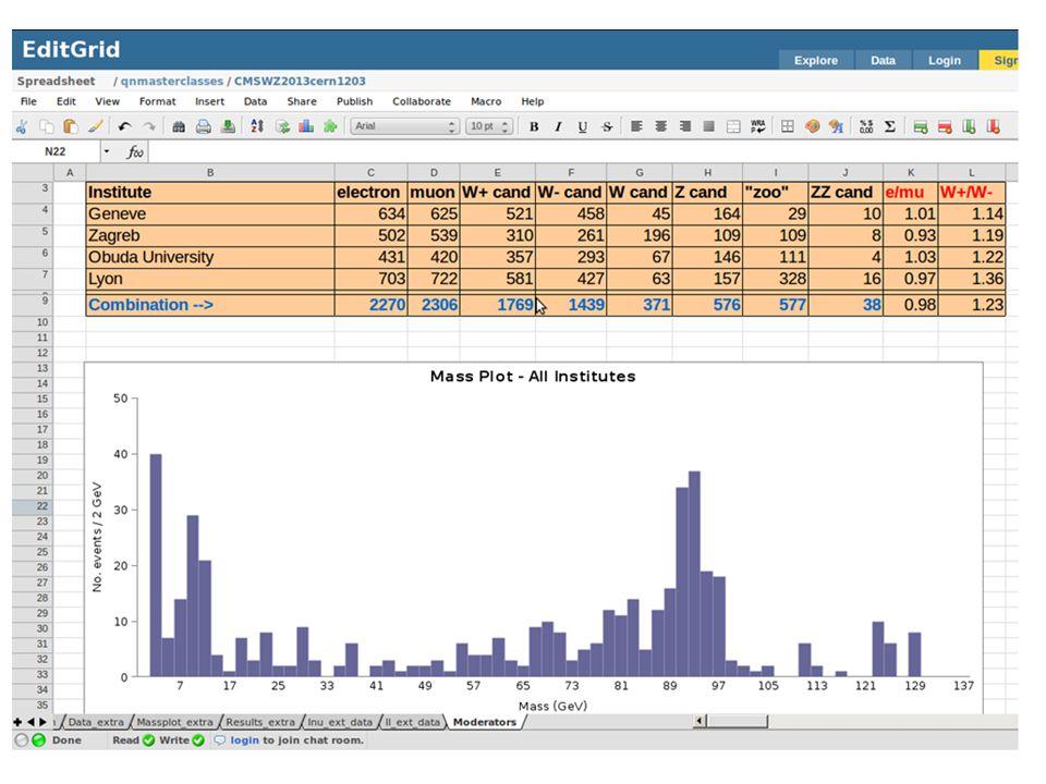 A méréseink során az LHC CMS kísérlet adatai alapján (on-line képek) egy-egy megjelenített eseményről kell döntést hoznunk (és az eredményt majd beírj