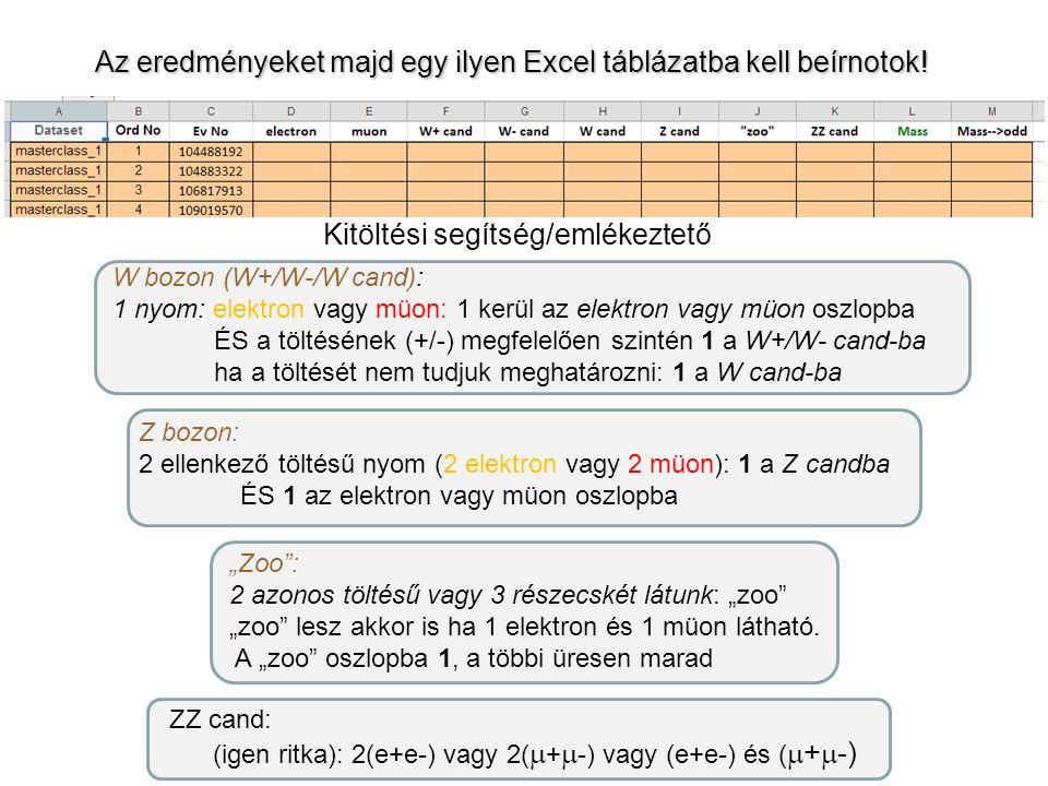 Az eredményeket majd egy ilyen Excel táblázatba kell beírnotok.