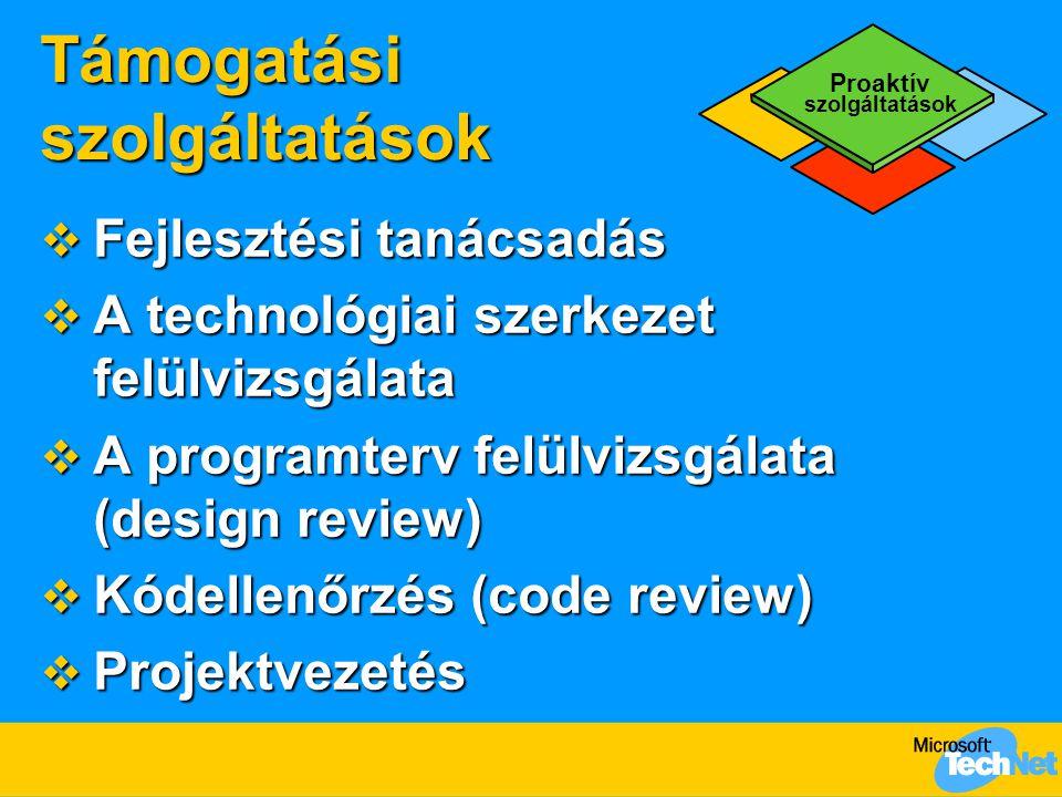 Támogatási szolgáltatások  Fejlesztési tanácsadás  A technológiai szerkezet felülvizsgálata  A programterv felülvizsgálata (design review)  Kódellenőrzés (code review)  Projektvezetés Proaktív szolgáltatások