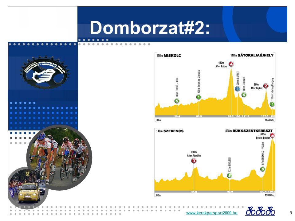 Domborzat#2: www.kerekparsport2000.huwww.kerekparsport2000.hu 5