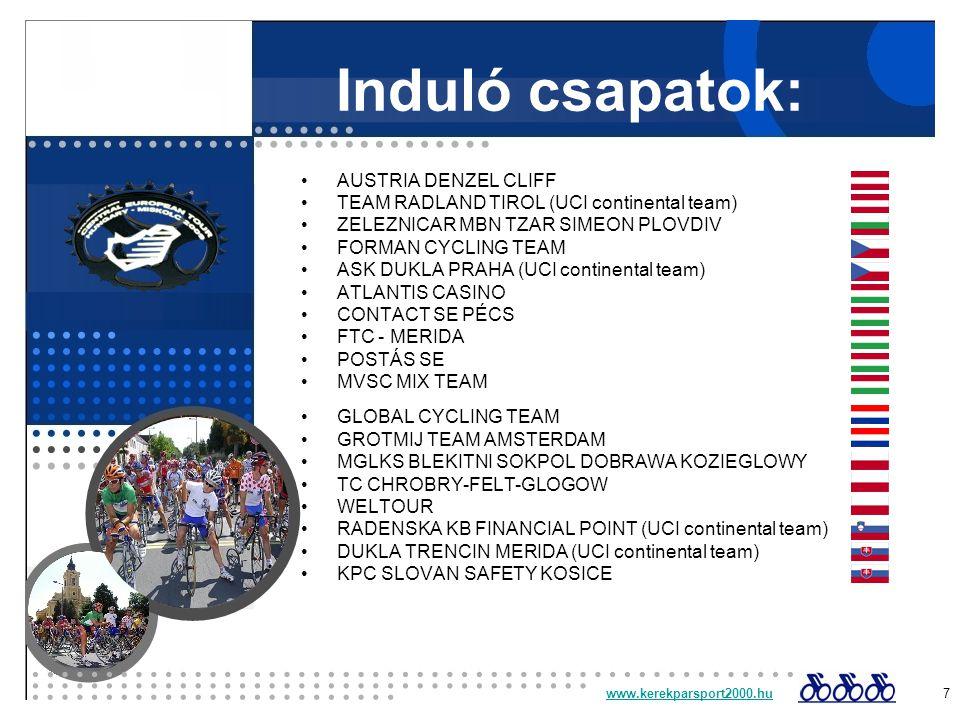 7 Induló csapatok: AUSTRIA DENZEL CLIFF TEAM RADLAND TIROL (UCI continental team) ZELEZNICAR MBN TZAR SIMEON PLOVDIV FORMAN CYCLING TEAM ASK DUKLA PRAHA (UCI continental team) ATLANTIS CASINO CONTACT SE PÉCS FTC - MERIDA POSTÁS SE MVSC MIX TEAM GLOBAL CYCLING TEAM GROTMIJ TEAM AMSTERDAM MGLKS BLEKITNI SOKPOL DOBRAWA KOZIEGLOWY TC CHROBRY-FELT-GLOGOW WELTOUR RADENSKA KB FINANCIAL POINT (UCI continental team) DUKLA TRENCIN MERIDA (UCI continental team) KPC SLOVAN SAFETY KOSICE www.kerekparsport2000.huwww.kerekparsport2000.hu 7