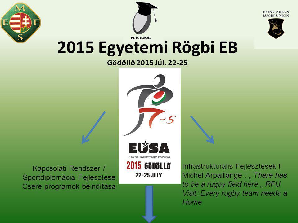 2015 Egyetemi Rögbi EB Gödöllő 2015 Júl.