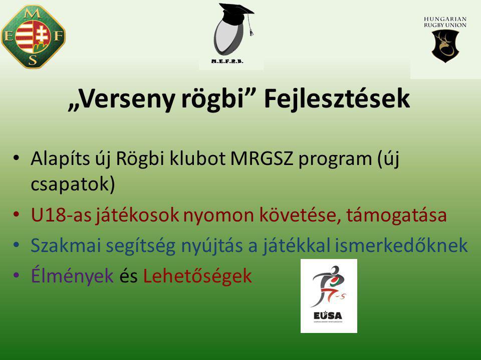 """""""Verseny rögbi Fejlesztések Alapíts új Rögbi klubot MRGSZ program (új csapatok) U18-as játékosok nyomon követése, támogatása Szakmai segítség nyújtás a játékkal ismerkedőknek Élmények és Lehetőségek"""