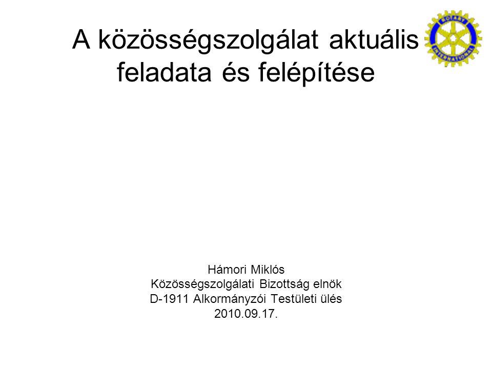 Bemutatkozás 1992 február RC Budapest tagja 1994/95 titkár 2001/2002 elnök 2010/2011 nemzetközi felelős család Judit Eszter Andris Barby Dorka munkahely Microsec Kft., ügyvezető, www.microsec.huwww.microsec.hu online céginformáció, elektronikus hitelesítésszolgáltatás