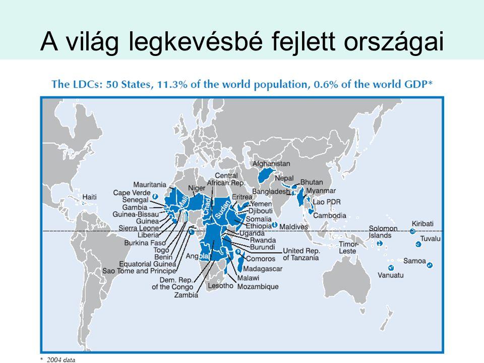 A világ legkevésbé fejlett országai