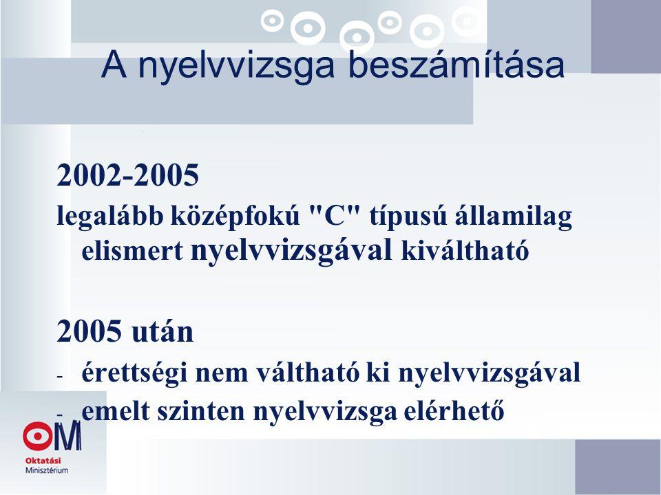 A nyelvvizsga beszámítása 2002-2005 legalább középfokú C típusú államilag elismert nyelvvizsgával kiváltható 2005 után -é-érettségi nem váltható ki nyelvvizsgával -e-emelt szinten nyelvvizsga elérhető