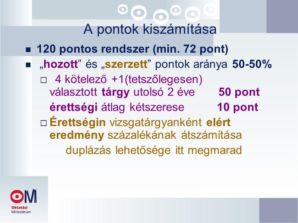 A pontok kiszámítása n 120 pontos rendszer (min.