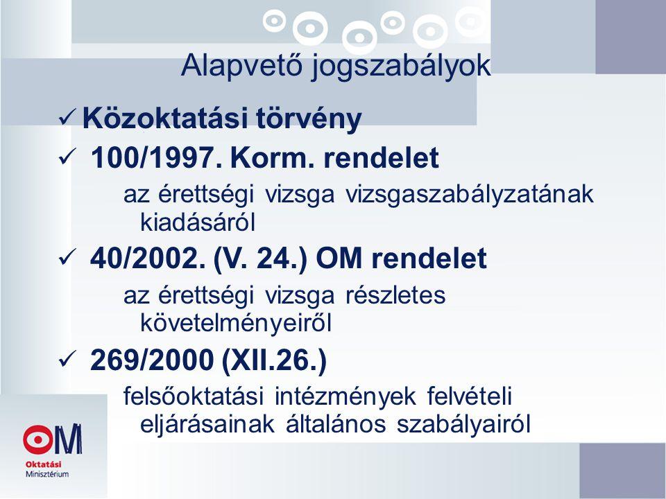 Alapvető jogszabályok Közoktatási törvény 100/1997.