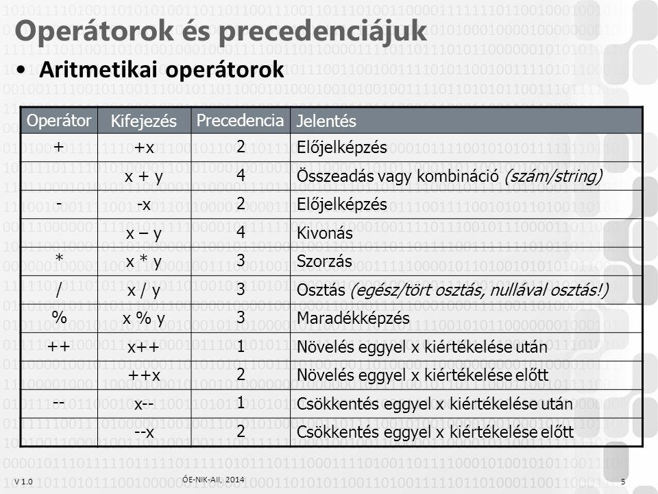 V 1.0 Operátorok és precedenciájuk Aritmetikai operátorok Operátor Kifejezés Precedencia Jelentés + +x 2 Előjelképzés x + y 4 Összeadás vagy kombináci