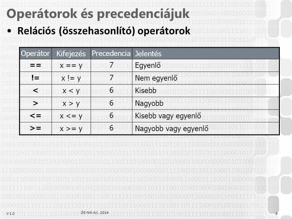V 1.0 Operátorok és precedenciájuk Relációs (összehasonlító) operátorok Operátor Kifejezés Precedencia Jelentés == x == y 7 Egyenlő != x != y 7 Nem eg