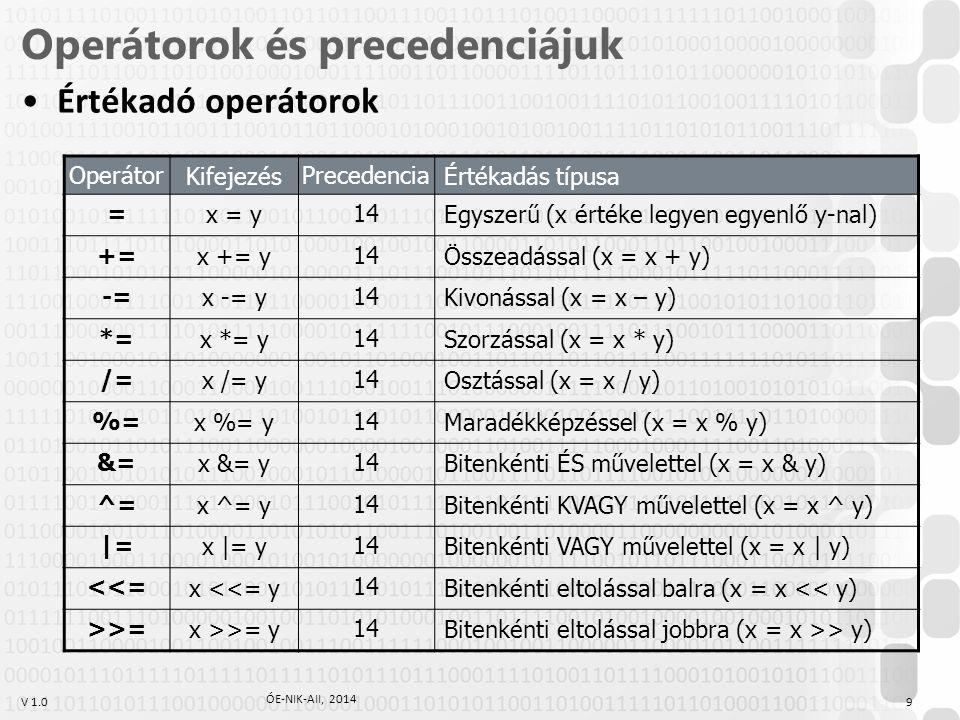 V 1.0 Operátorok és precedenciájuk Értékadó operátorok Operátor Kifejezés Precedencia Értékadás típusa = x = y 14 Egyszerű (x értéke legyen egyenlő y-