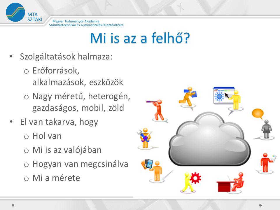 SaaS Software as a Service PaaS Platform as a Service IaaS Infrastructure as a Service A felhő szolgáltatások 3 szintje 3 Gmail, AutoDock Például: Google App Engine Amazon EC2, Rackspace …