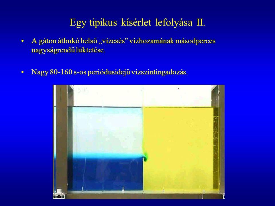 """Egy tipikus kísérlet lefolyása II. A gáton átbukó belső """"vízesés"""" vízhozamának másodperces nagyságrendű lüktetése. Nagy 80-160 s-os periódusidejű vízs"""