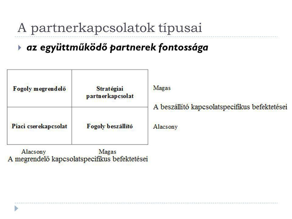 A partnerkapcsolatok típusai  az együttműködő partnerek fontossága