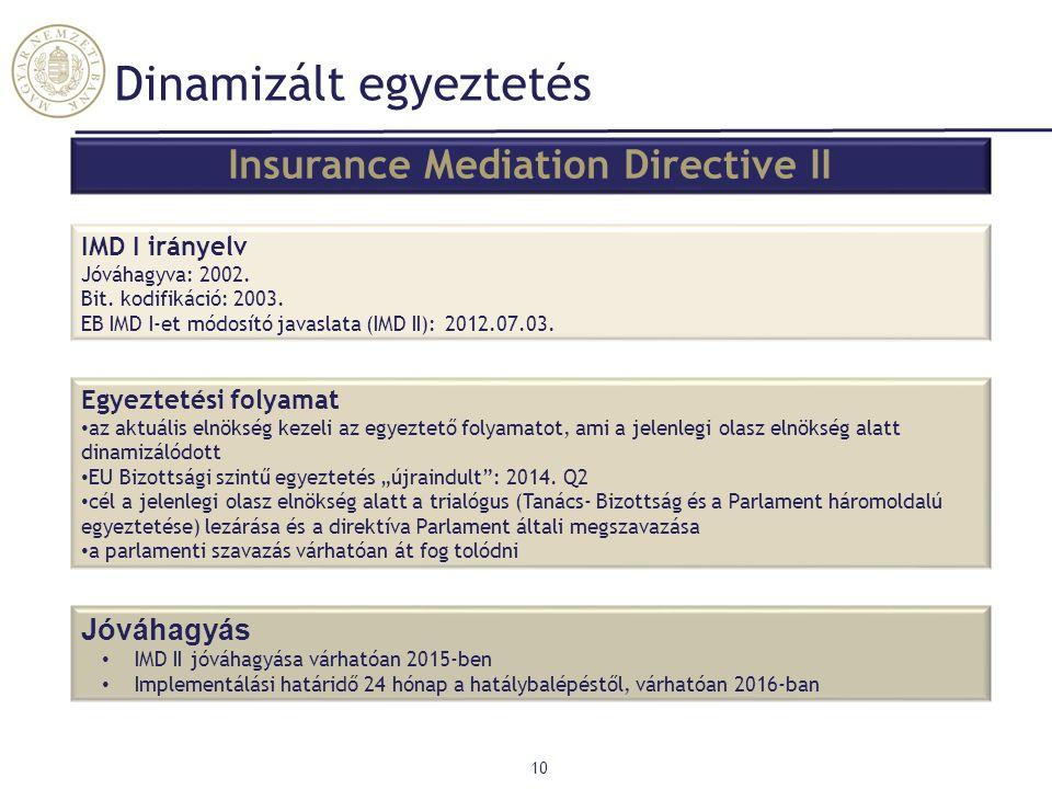 Dinamizált egyeztetés 10 IMD I irányelv Jóváhagyva: 2002. Bit. kodifikáció: 2003. EB IMD I-et módosító javaslata (IMD II): 2012.07.03. Egyeztetési fol