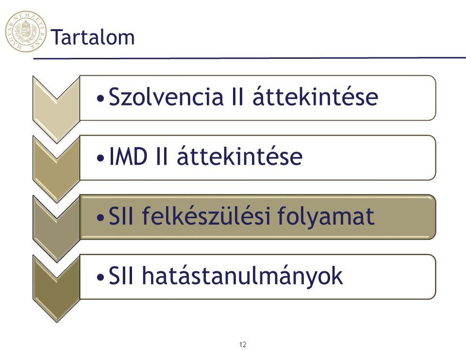 Tartalom Szolvencia II áttekintéseIMD II áttekintéseSII felkészülési folyamatSII hatástanulmányok 12
