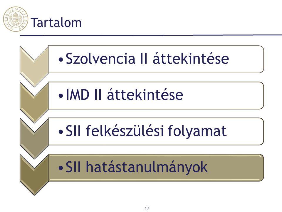 Tartalom Szolvencia II áttekintéseIMD II áttekintéseSII felkészülési folyamatSII hatástanulmányok 17