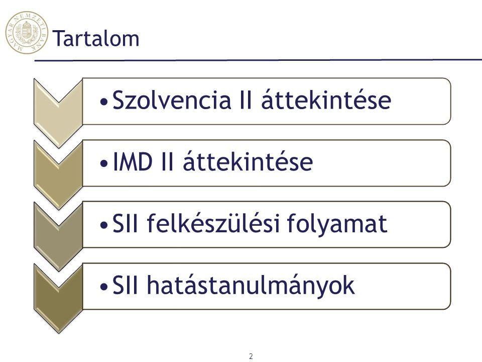 SII rendszer bevezetésének fő folyamatai Szolvencia II 2016201320142015 Koordinációs megállapodások (IM) Koordinációs megállapodások (SF) EIOPA SRP kézikönyv vezető testületek, kockázatértékelési rendszer EIOPA SRP kézikönyv Befektetési szabályok, kiemelten fontos feladatkörök, nem-élet biztosítástechnikai tartalékok megfelelősége EIOPA SRP kézikönyv kidolgozás: 2015 tavaszától Belső védelmi vonalak ajánlás kiegészítése EIOPA átmeneti iránymutatás: FLAOR és irányítási rendszer FLAOR jelentés Átmeneti adatszolgáltatás dokumentáció és tájékoztató a piac részére 2014.