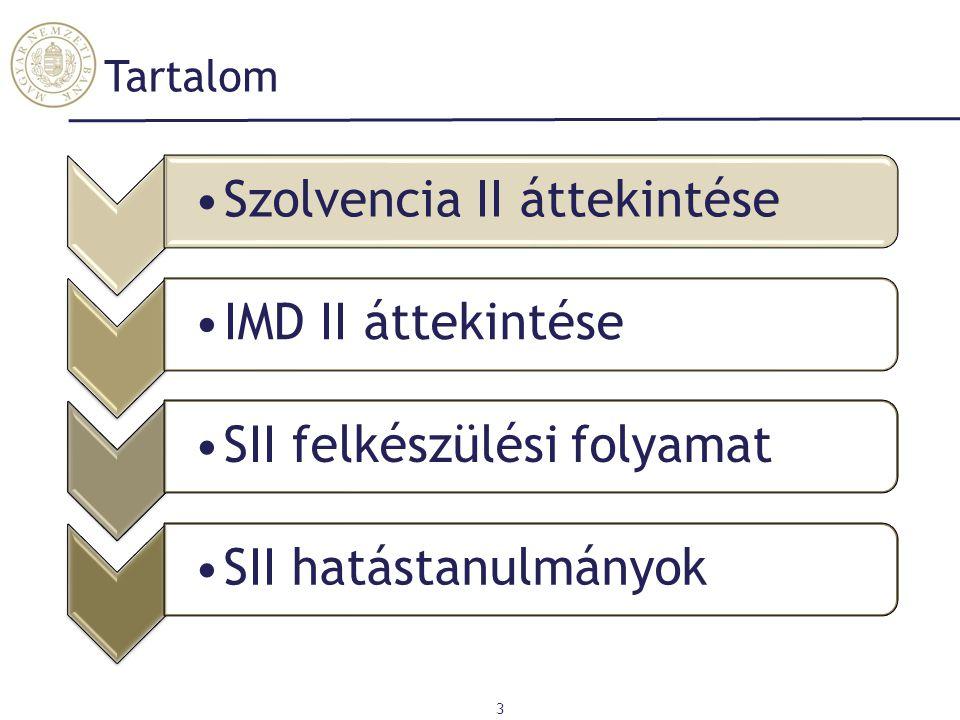 Felgyorsuló szabályozási folyamat 4 Szolvencia II irányelv Jóváhagyva: 2009.