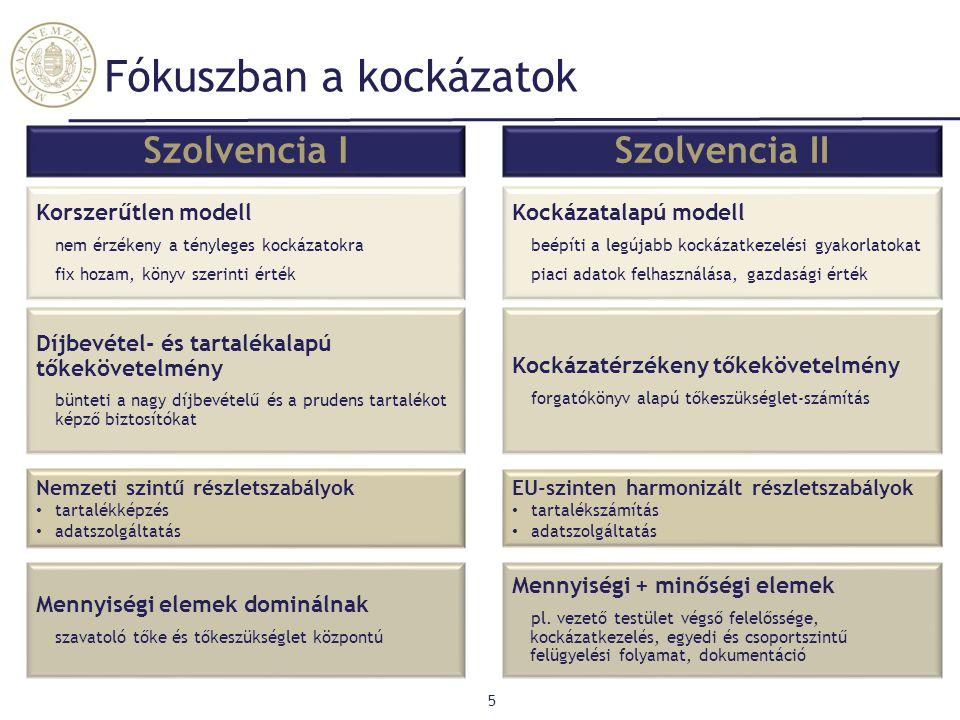 Átfogóbb szemléletű szabályozás 6 Mennyiségi követelmények Minőségi követelmények Adatszolgáltatás, közzétételi követelmények I.