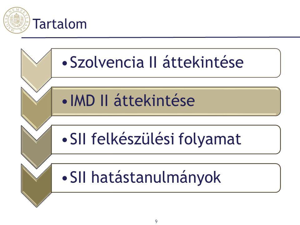 Tartalom Szolvencia II áttekintéseIMD II áttekintéseSII felkészülési folyamatSII hatástanulmányok 9