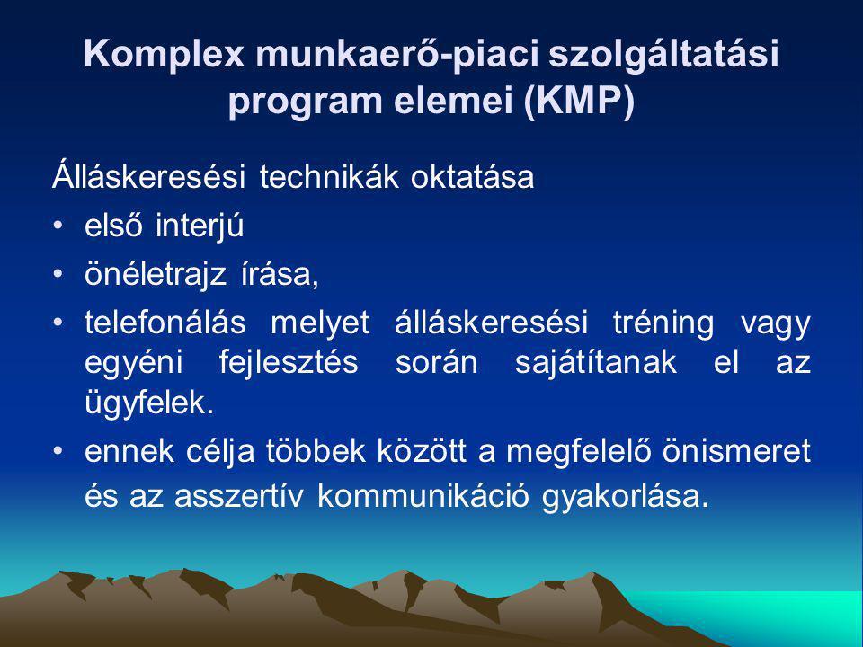 Komplex munkaerő-piaci szolgáltatási program elemei (KMP) Álláskeresési technikák oktatása első interjú önéletrajz írása, telefonálás melyet álláskere