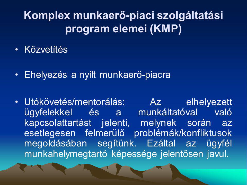 Komplex munkaerő-piaci szolgáltatási program elemei (KMP) Közvetítés Ehelyezés a nyílt munkaerő-piacra Utókövetés/mentorálás: Az elhelyezett ügyfelekk