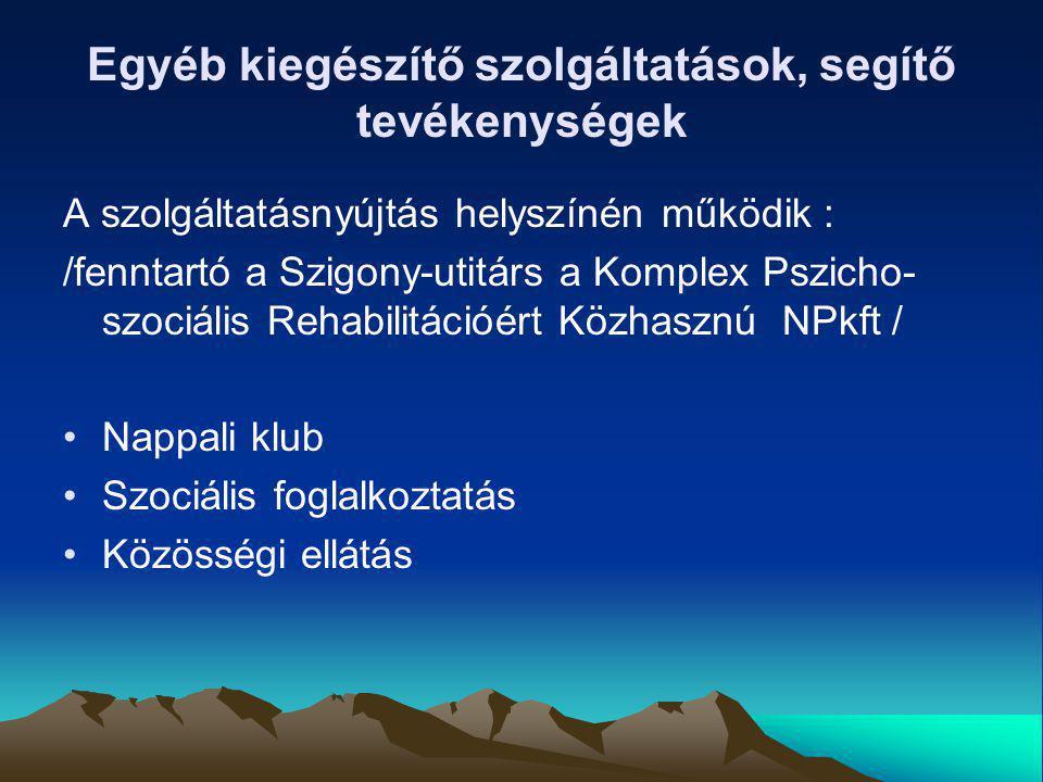 Egyéb kiegészítő szolgáltatások, segítő tevékenységek A szolgáltatásnyújtás helyszínén működik : /fenntartó a Szigony-utitárs a Komplex Pszicho- szoci