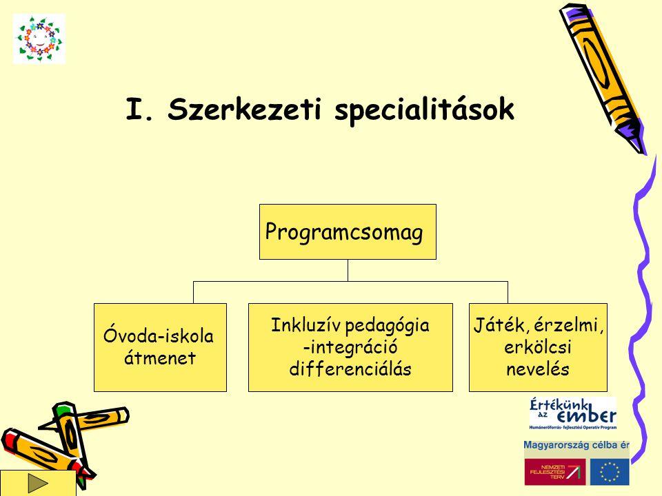 Programcsomag Óvoda-iskola átmenet Inkluzív pedagógia -integráció differenciálás Játék, érzelmi, erkölcsi nevelés I. Szerkezeti specialitások
