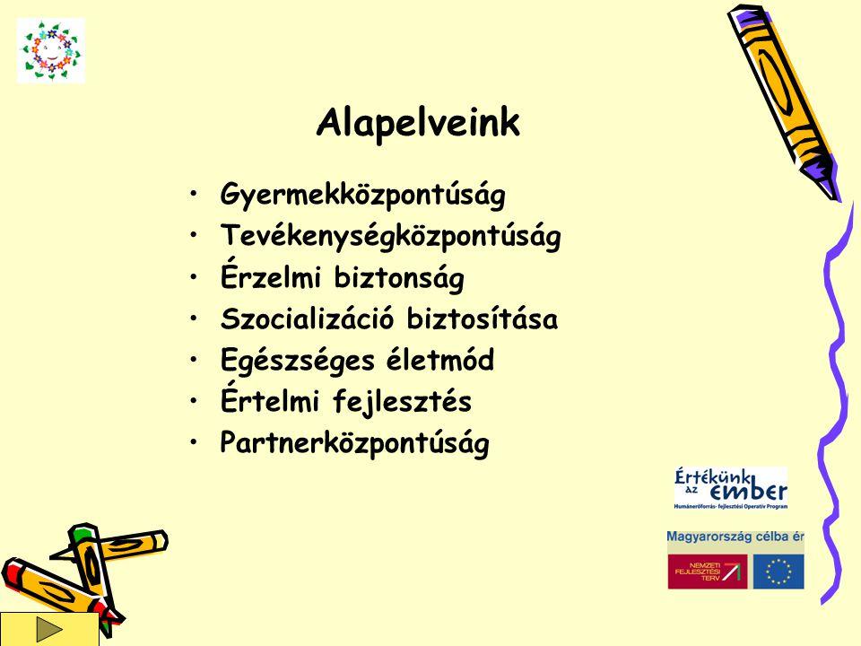 Alapelveink Gyermekközpontúság Tevékenységközpontúság Érzelmi biztonság Szocializáció biztosítása Egészséges életmód Értelmi fejlesztés Partnerközpontúság