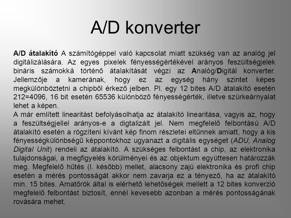 A/D konverter A/D átalakító A számítógéppel való kapcsolat miatt szükség van az analóg jel digitálizálására.