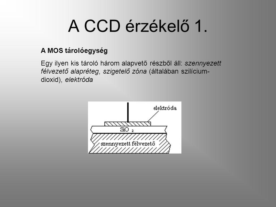 A CCD érzékelő 1.