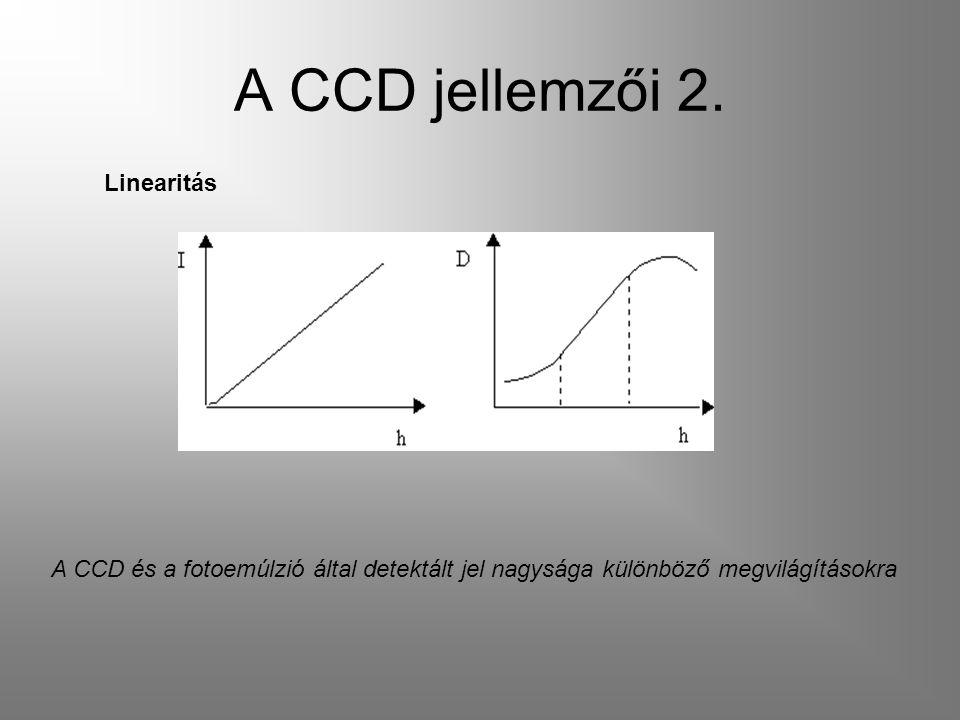 A CCD jellemzői 2.