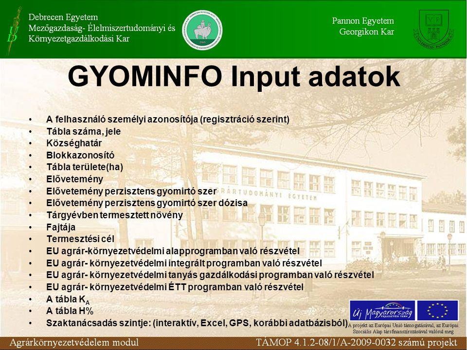 GYOMINFO Input adatok A felhasználó személyi azonosítója (regisztráció szerint) Tábla száma, jele Községhatár Blokkazonosító Tábla területe(ha) Elővet