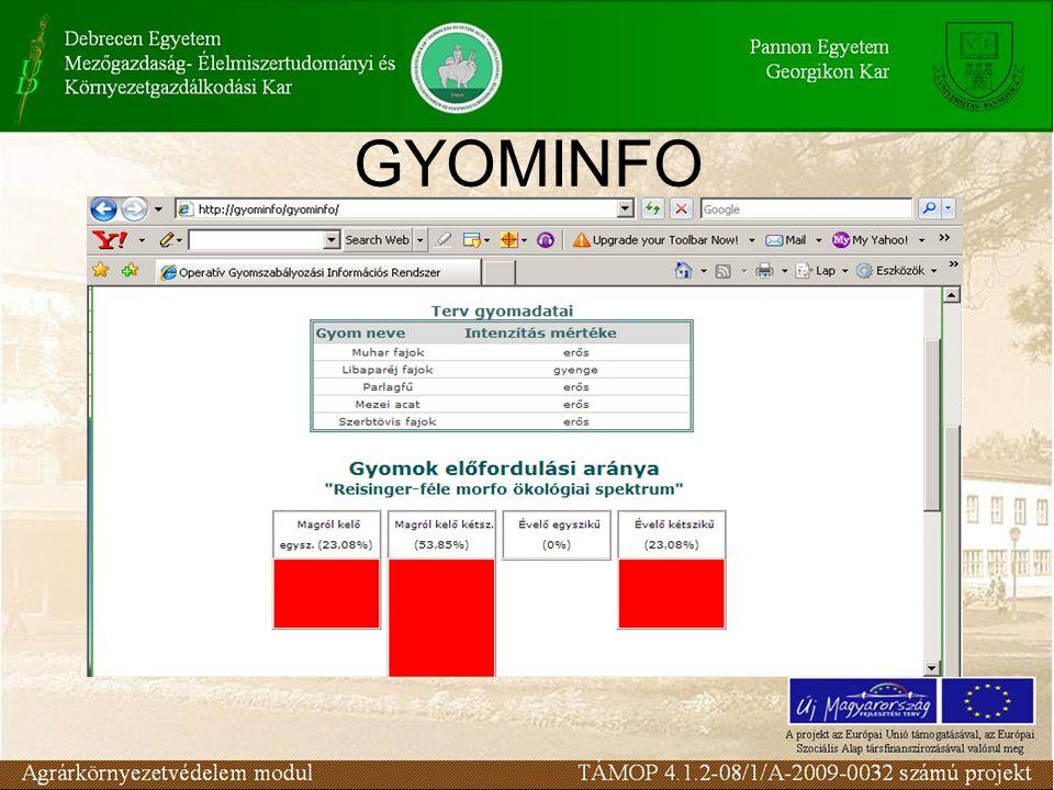 GYOMINFO
