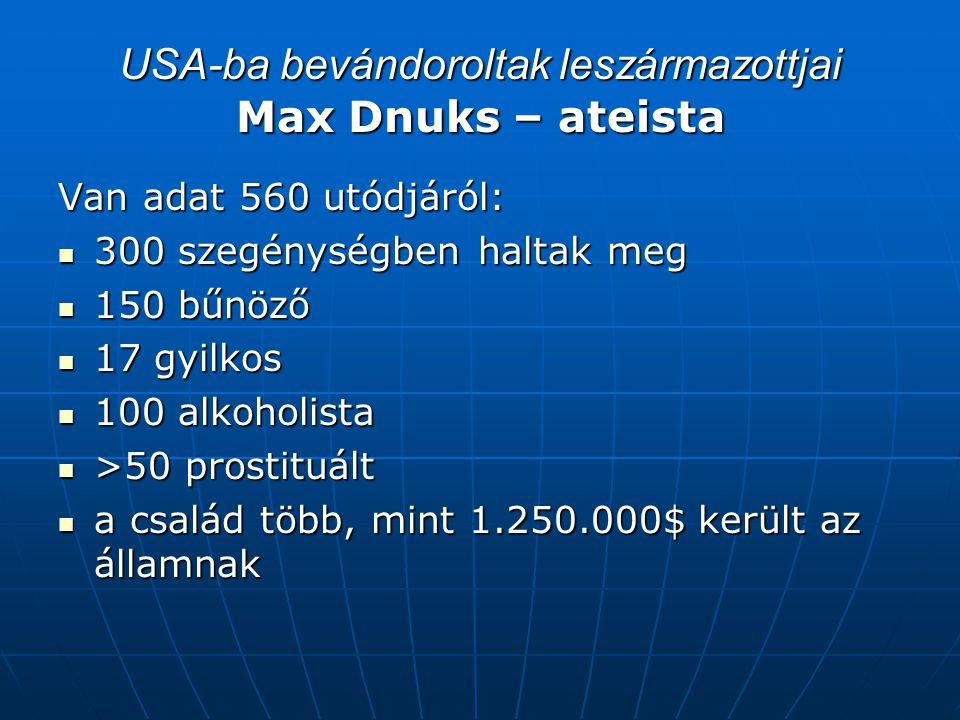 USA-ba bevándoroltak leszármazottjai Max Dnuks – ateista Van adat 560 utódjáról: 300 szegénységben haltak meg 300 szegénységben haltak meg 150 bűnöző 150 bűnöző 17 gyilkos 17 gyilkos 100 alkoholista 100 alkoholista >50 prostituált >50 prostituált a család több, mint 1.250.000$ került az államnak a család több, mint 1.250.000$ került az államnak
